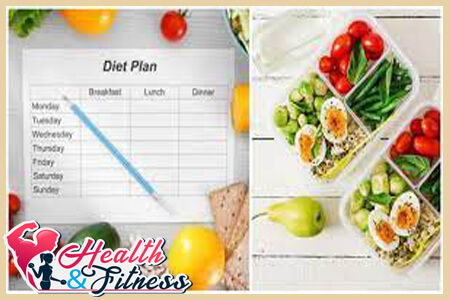 The role of fast diets in losing weight